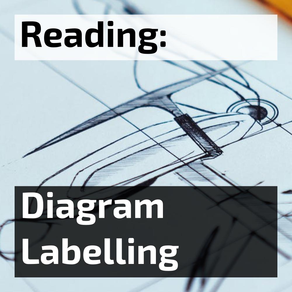 IELTS reading diagram labelling